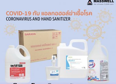 covid-19 and sanitizer